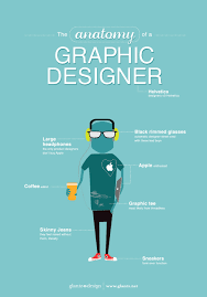 10-What To Look For In A Professional Graphic Design Company